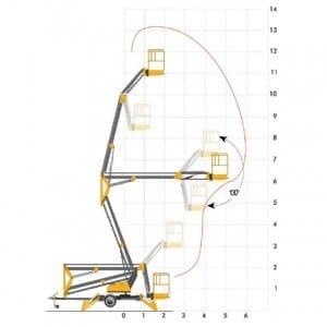 Master-Hire-JLG-CP12-Working-Envelope