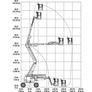 Master-Hire-JLG-450AJ-Working-Envelope