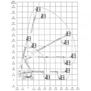 Master-Hire-Snorkel-AB60J-Working-Envelope