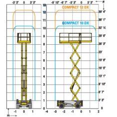 27ft Scissor Lift - Flight Pattern