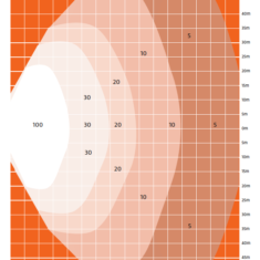 JLG METRO-LED Beam Pattern