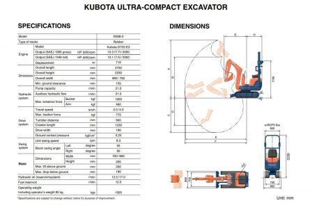 1t Micro Excavators Specifications
