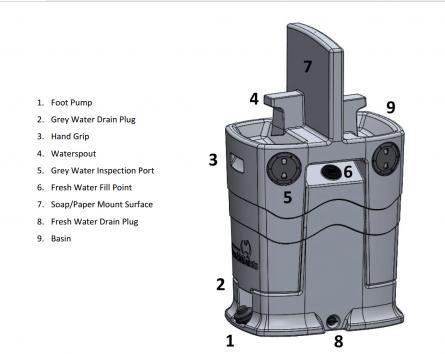 Portable Hand Washing Station Instructions